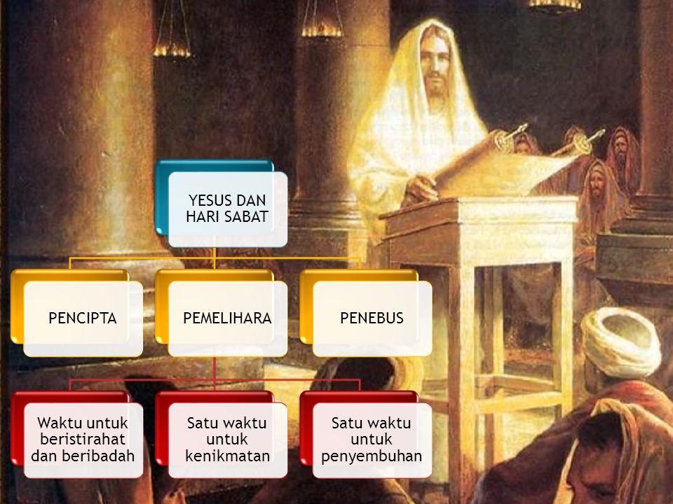 YESUS DAN HARI SABAT PENCIPTA PEMELIHARA