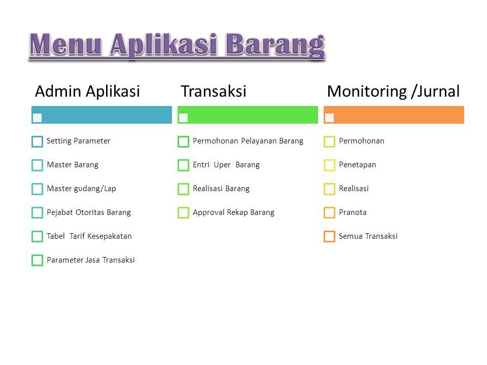 Menu Aplikasi Barang Admin Aplikasi Transaksi Monitoring /Jurnal