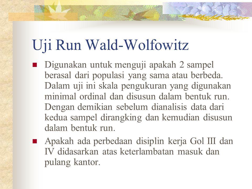 Uji Run Wald-Wolfowitz