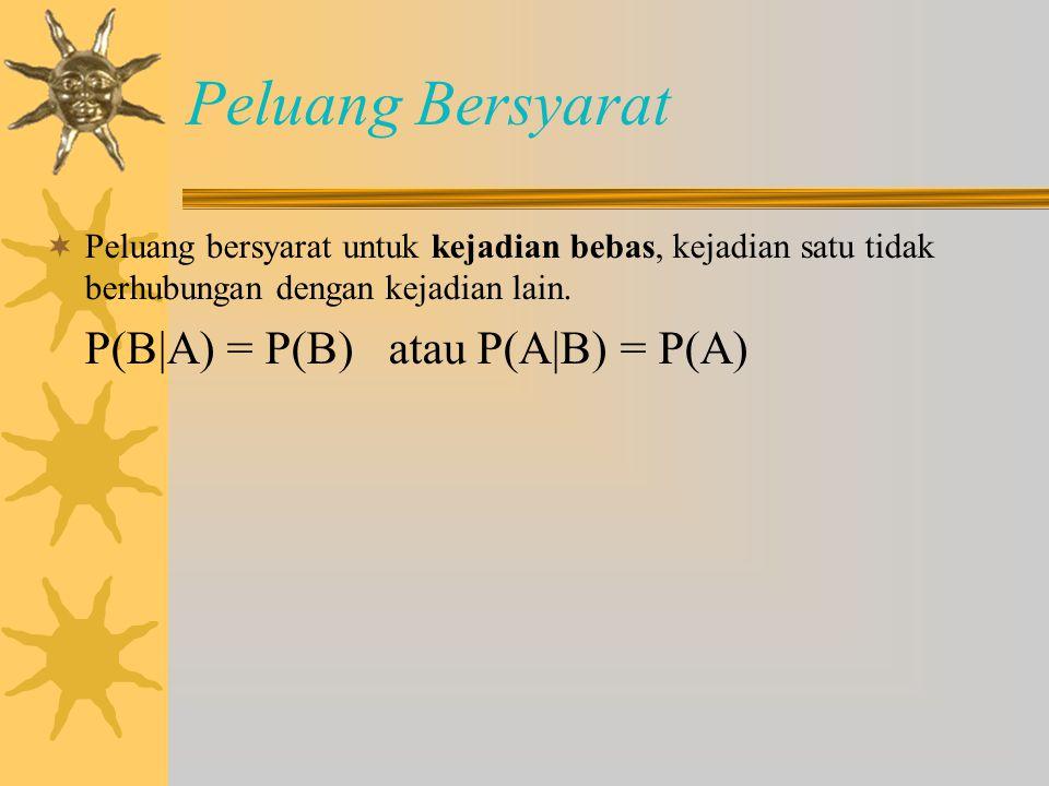 Peluang Bersyarat P(B|A) = P(B) atau P(A|B) = P(A)