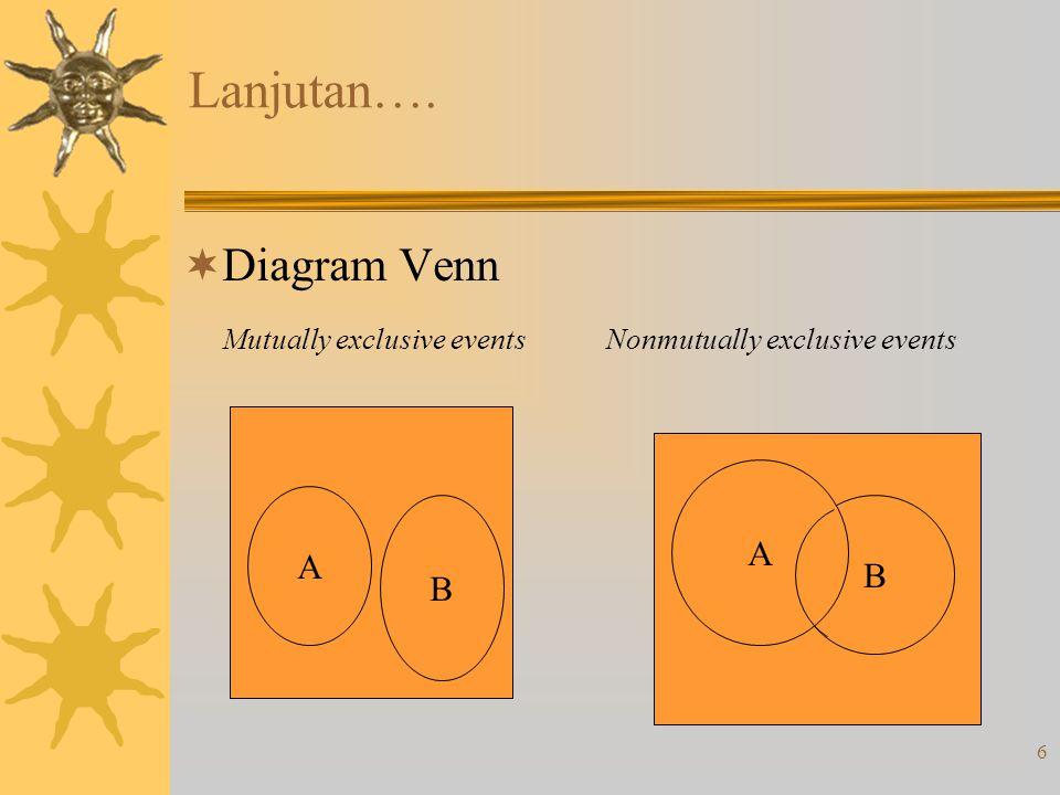 Lanjutan…. Diagram Venn