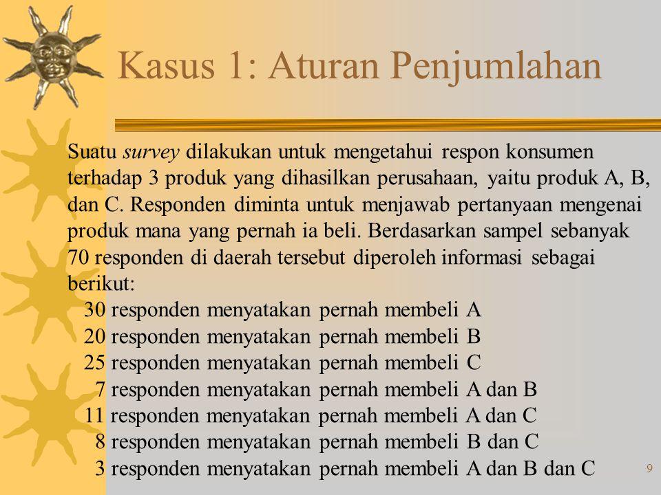 Kasus 1: Aturan Penjumlahan