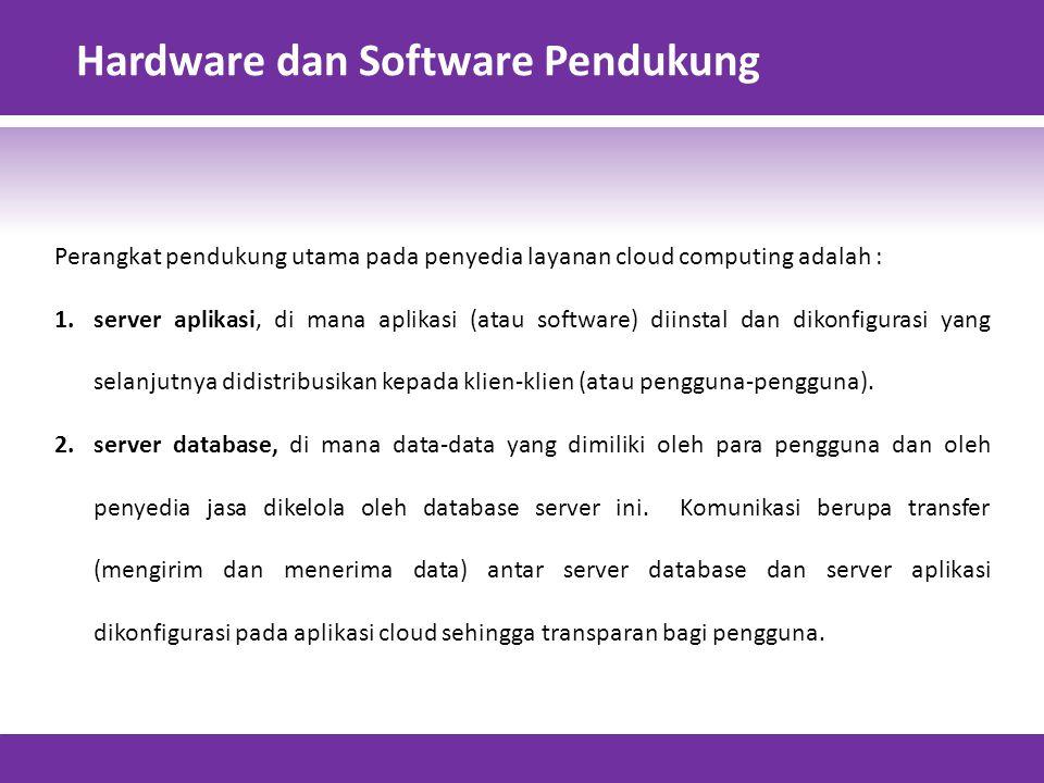 Hardware dan Software Pendukung