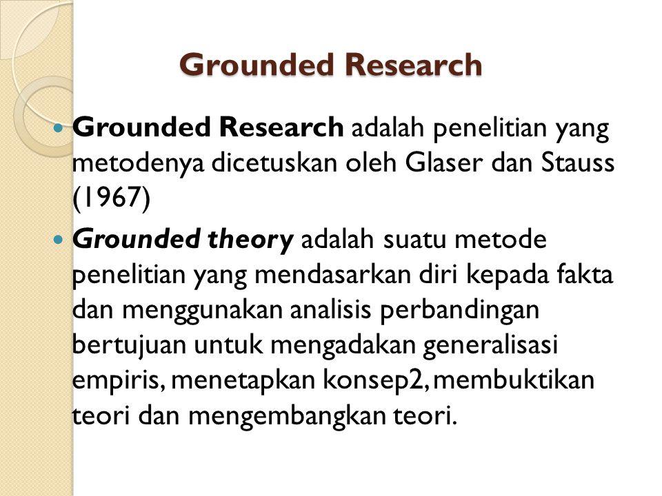 Grounded Research Grounded Research adalah penelitian yang metodenya dicetuskan oleh Glaser dan Stauss (1967)