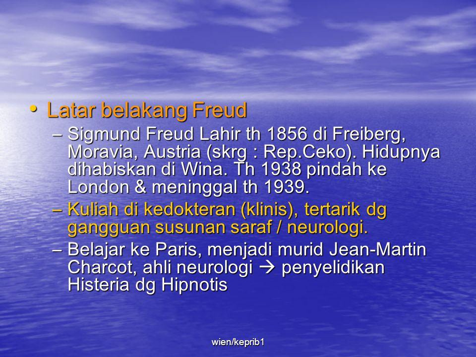 Latar belakang Freud