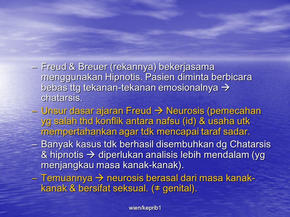 Freud & Breuer (rekannya) bekerjasama menggunakan Hipnotis
