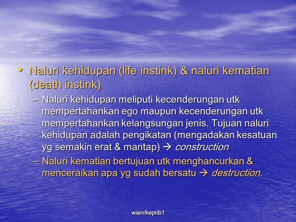 Naluri kehidupan (life instink) & naluri kematian (death instink)