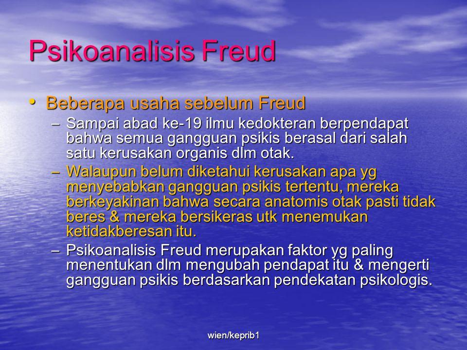 Psikoanalisis Freud Beberapa usaha sebelum Freud
