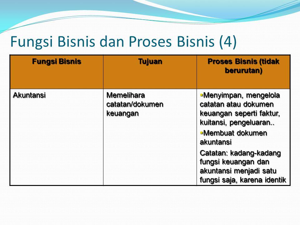 Fungsi Bisnis dan Proses Bisnis (4)