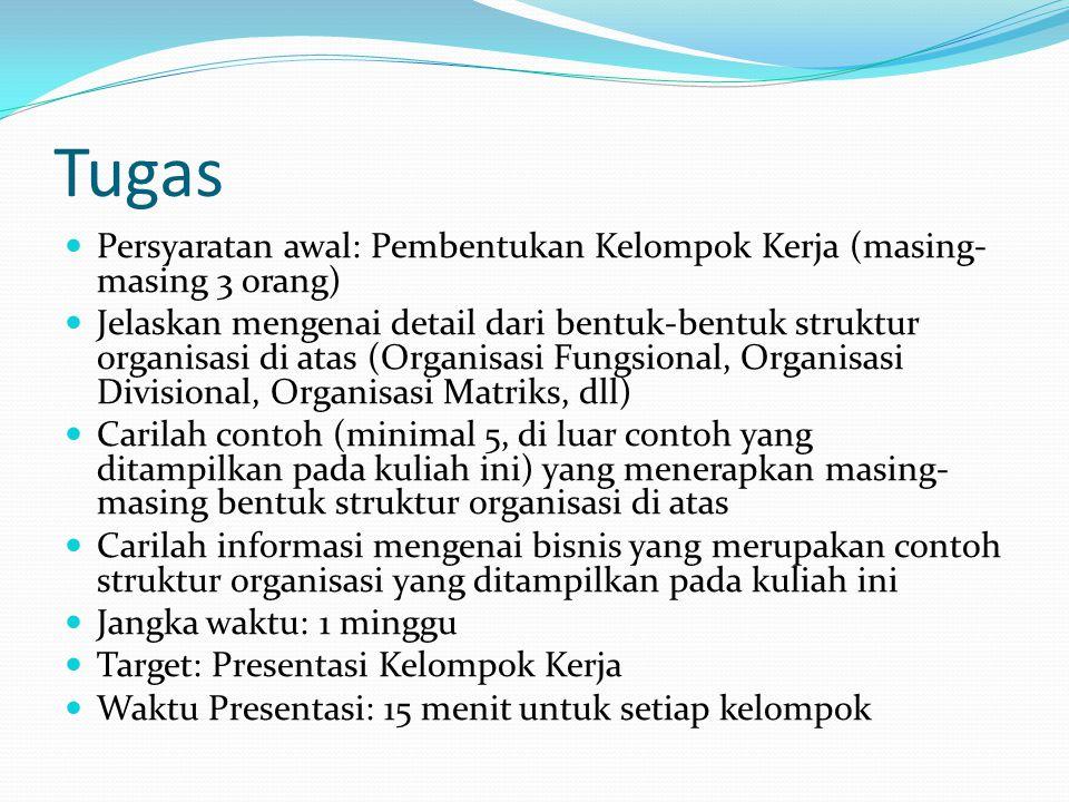 Tugas Persyaratan awal: Pembentukan Kelompok Kerja (masing-masing 3 orang)