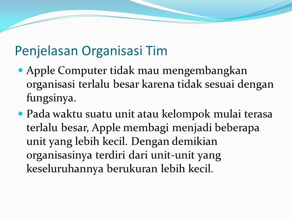 Penjelasan Organisasi Tim