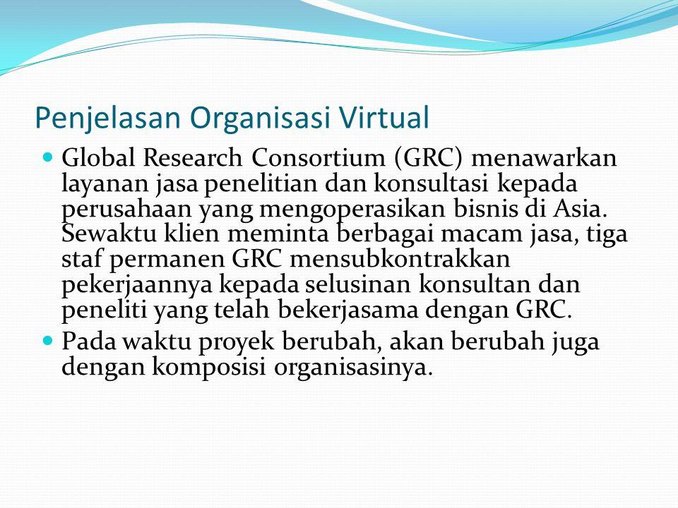 Penjelasan Organisasi Virtual