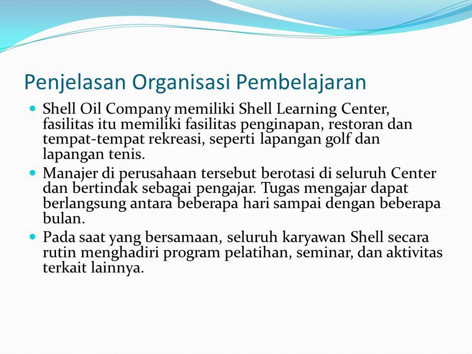 Penjelasan Organisasi Pembelajaran