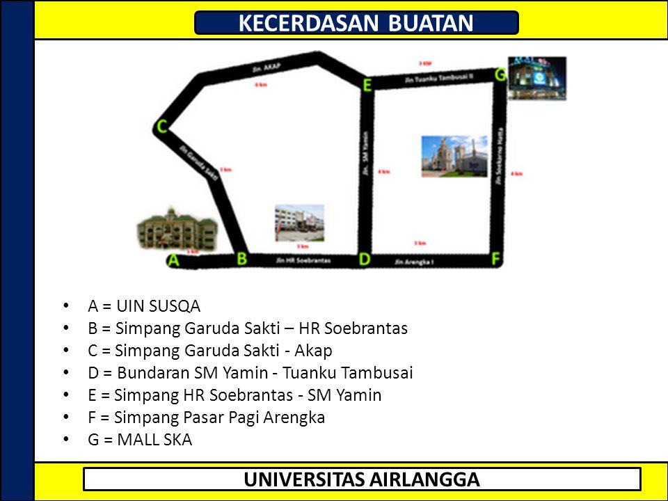 A = UIN SUSQA B = Simpang Garuda Sakti – HR Soebrantas. C = Simpang Garuda Sakti - Akap. D = Bundaran SM Yamin - Tuanku Tambusai.