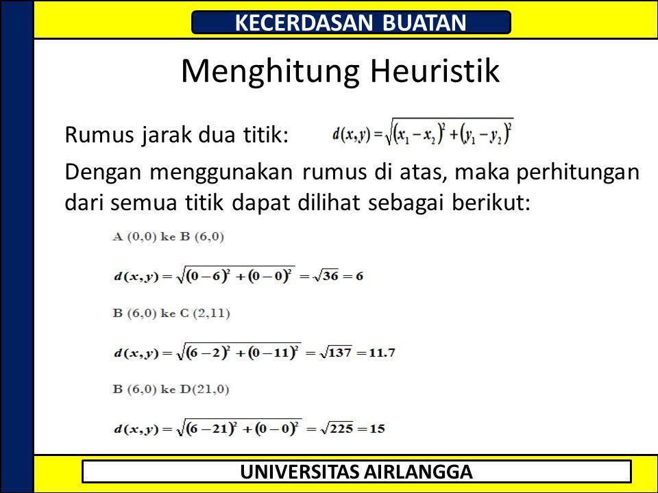 Menghitung Heuristik Rumus jarak dua titik: Dengan menggunakan rumus di atas, maka perhitungan dari semua titik dapat dilihat sebagai berikut:
