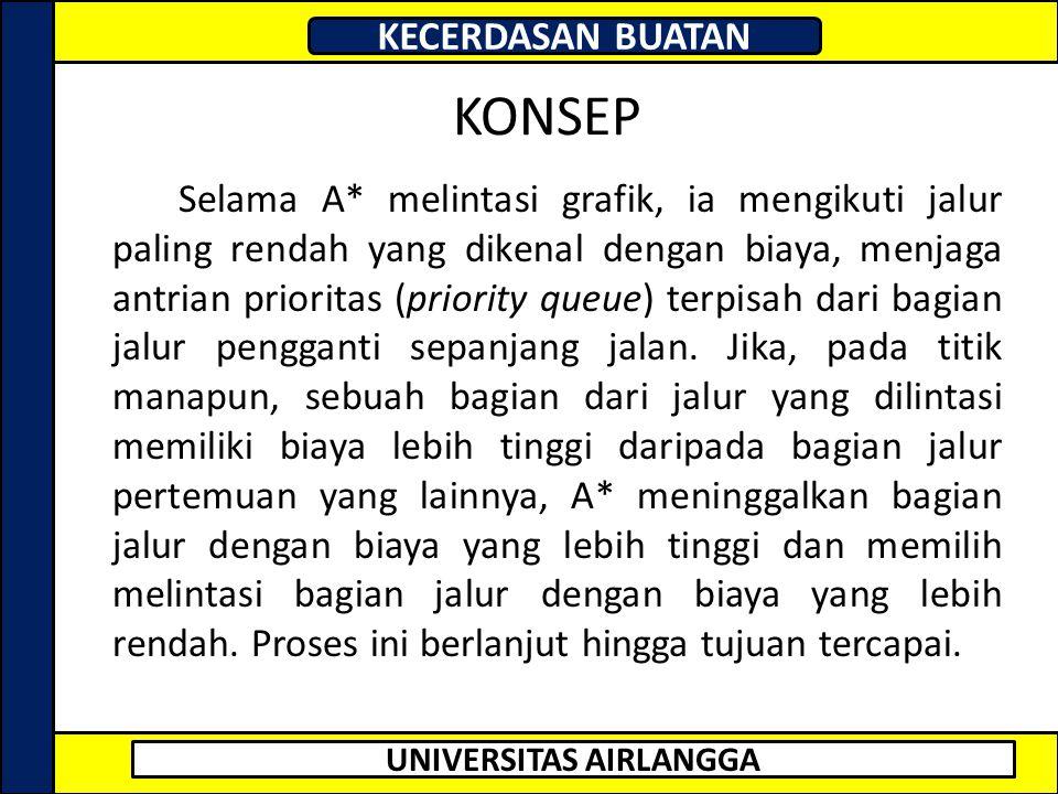 KONSEP