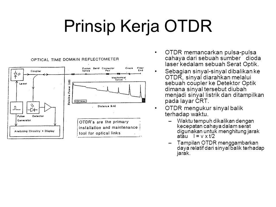 Prinsip Kerja OTDR OTDR memancarkan pulsa-pulsa cahaya dari sebuah sumber dioda laser kedalam sebuah Serat Optik.