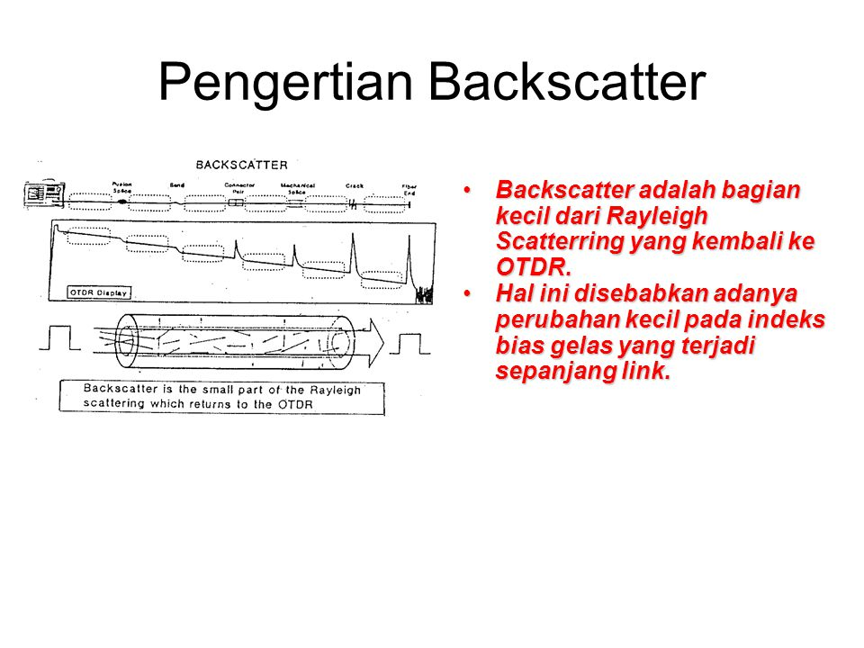 Pengertian Backscatter