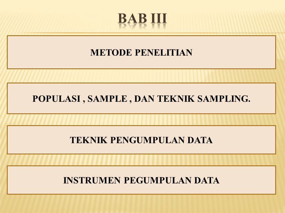 BAB III METODE PENELITIAN POPULASI , SAMPLE , DAN TEKNIK SAMPLING.