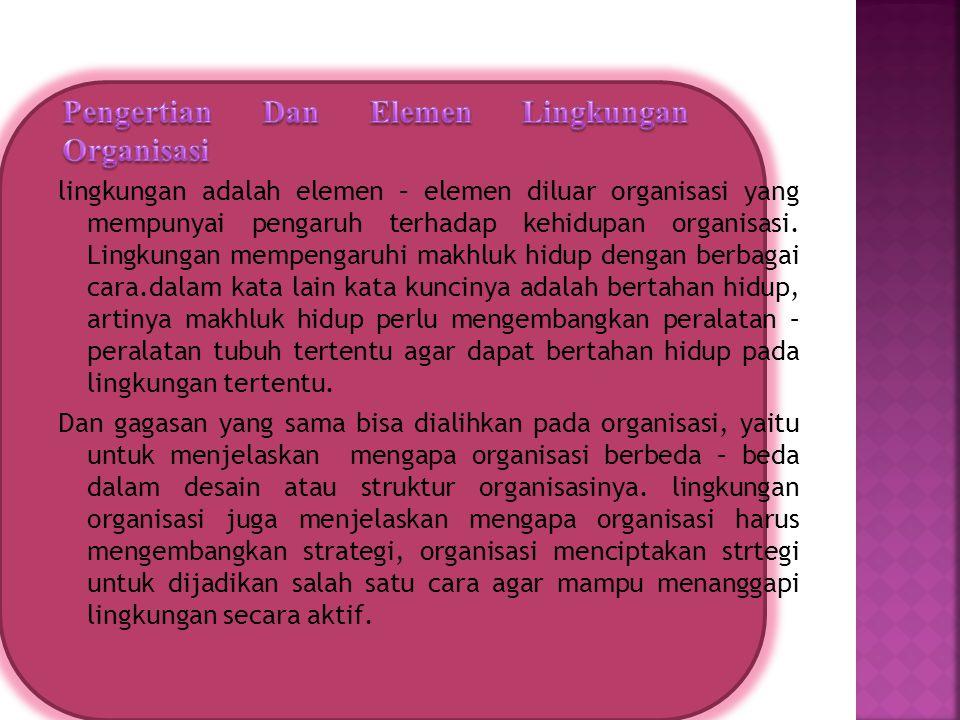 Pengertian Dan Elemen Lingkungan Organisasi