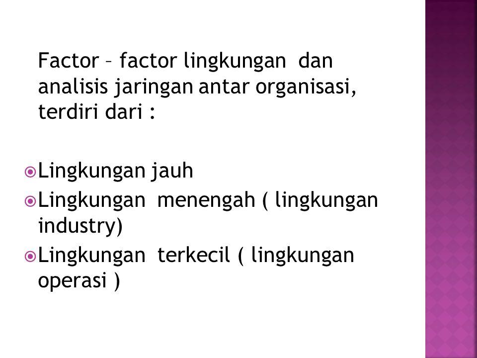 Lingkungan menengah ( lingkungan industry)