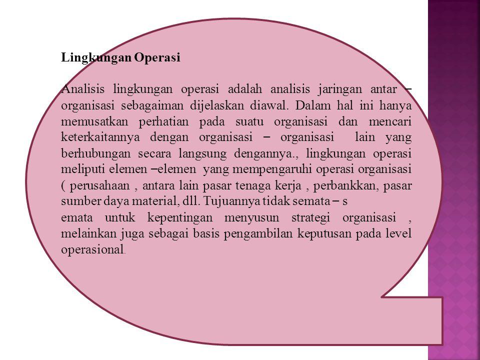 Lingkungan Operasi