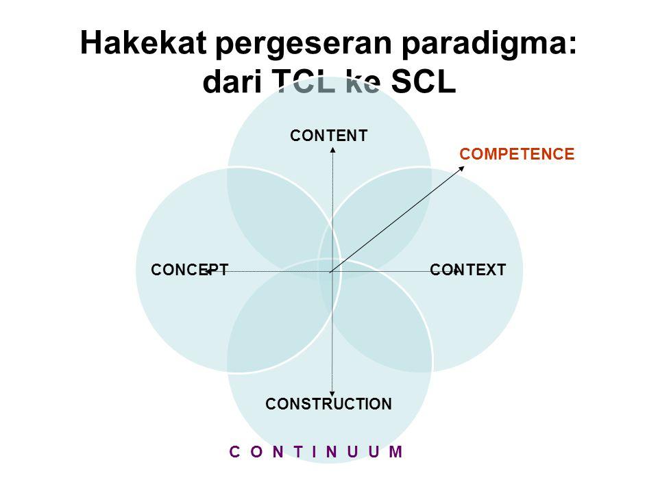 Hakekat pergeseran paradigma: dari TCL ke SCL
