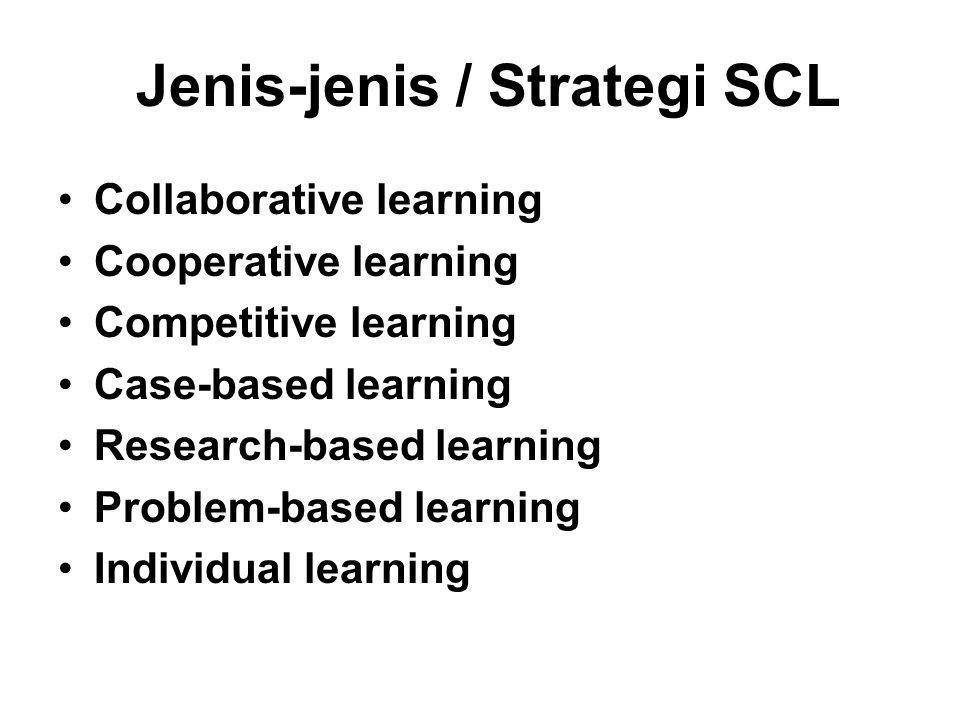 Jenis-jenis / Strategi SCL