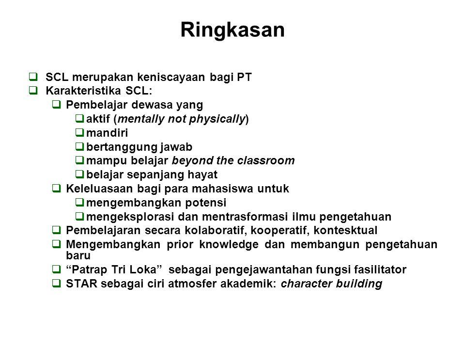 Ringkasan SCL merupakan keniscayaan bagi PT Karakteristika SCL: