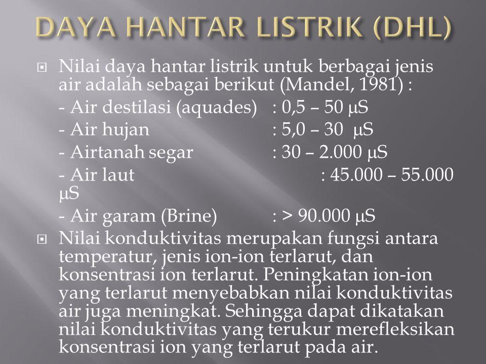 DAYA HANTAR LISTRIK (DHL)
