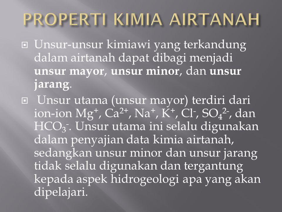 PROPERTI KIMIA AIRTANAH