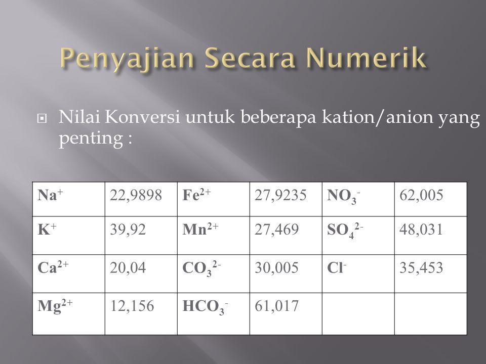 Penyajian Secara Numerik