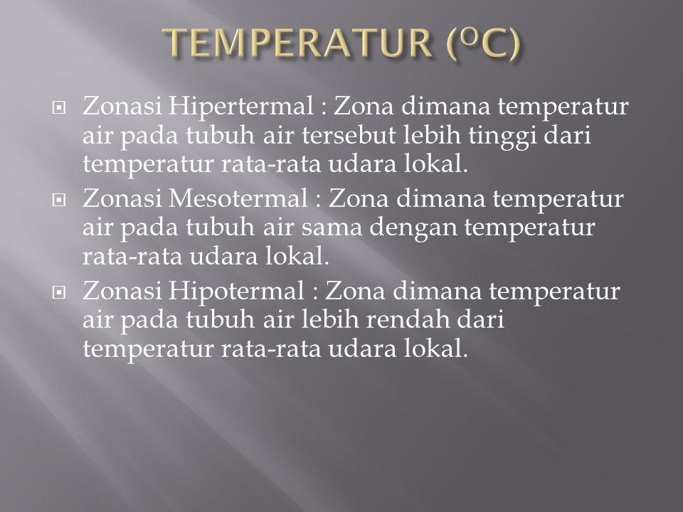 TEMPERATUR (OC) Zonasi Hipertermal : Zona dimana temperatur air pada tubuh air tersebut lebih tinggi dari temperatur rata-rata udara lokal.