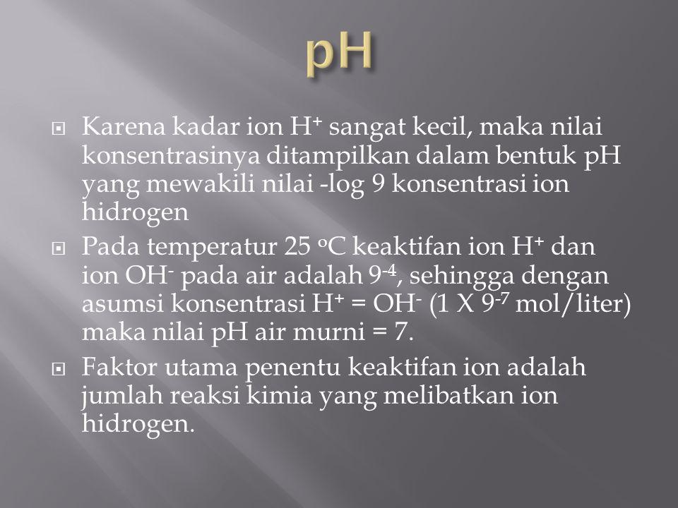 pH Karena kadar ion H+ sangat kecil, maka nilai konsentrasinya ditampilkan dalam bentuk pH yang mewakili nilai ‑log 9 konsentrasi ion hidrogen.