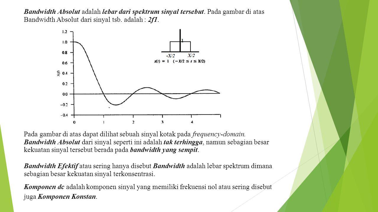 Bandwidth Absolut adalah lebar dari spektrum sinyal tersebut