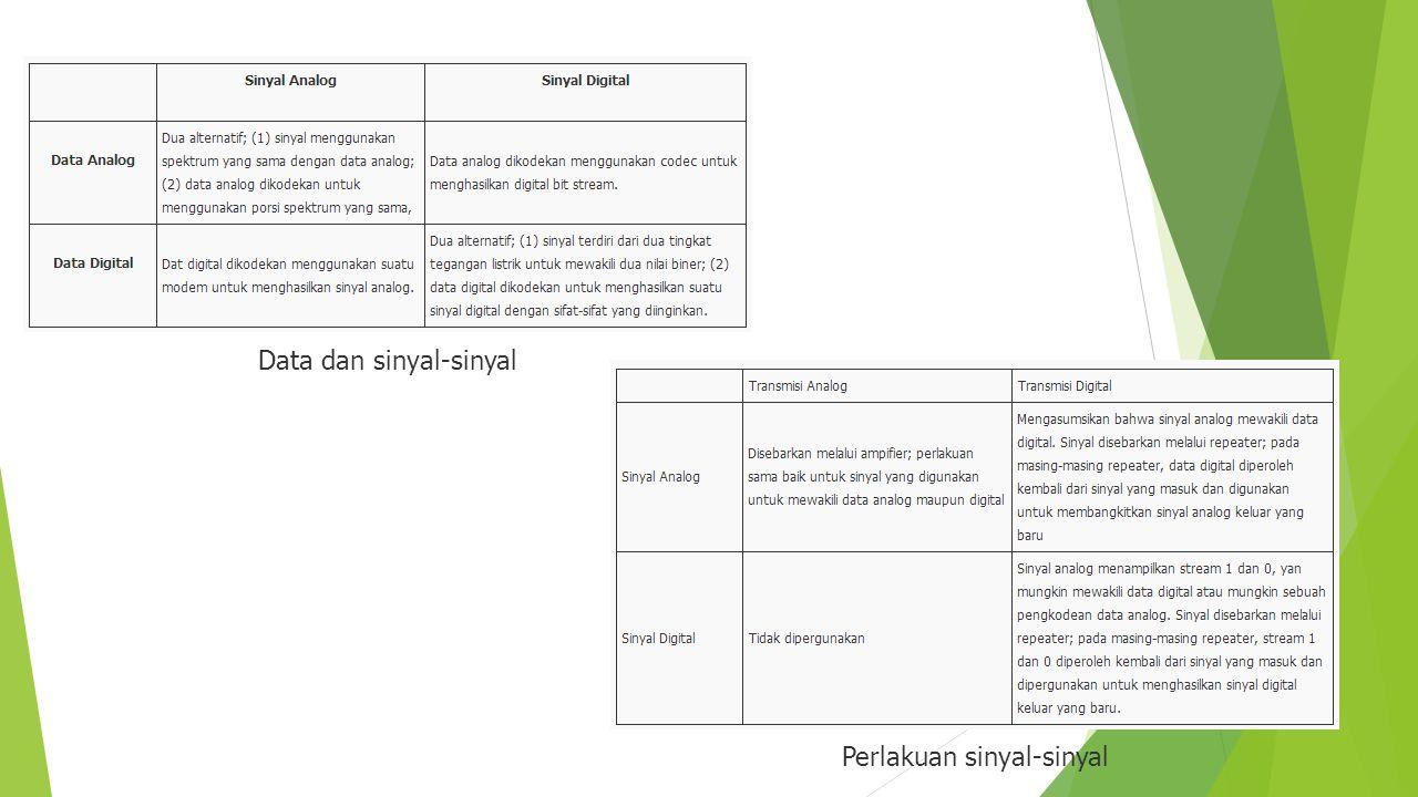 Data dan sinyal-sinyal