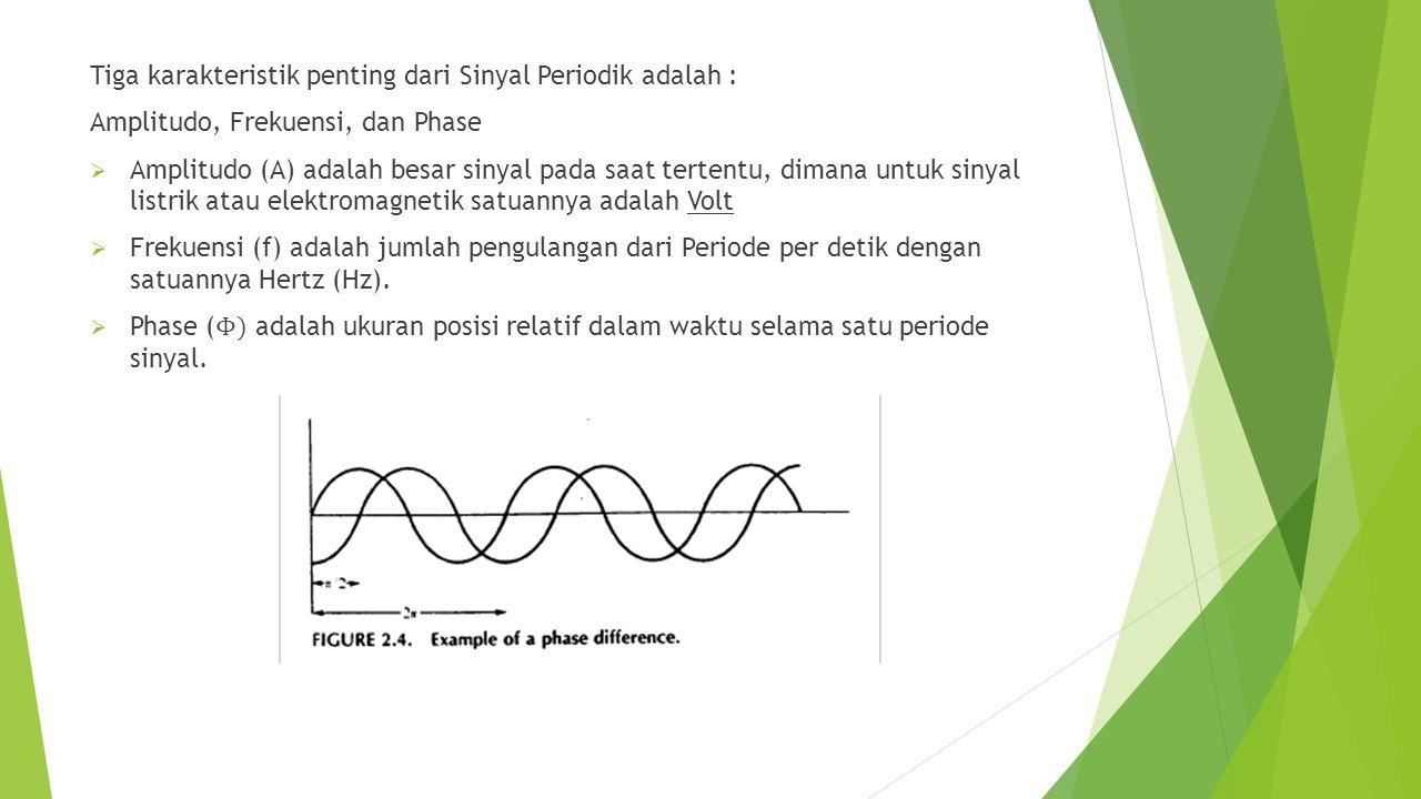 Tiga karakteristik penting dari Sinyal Periodik adalah :
