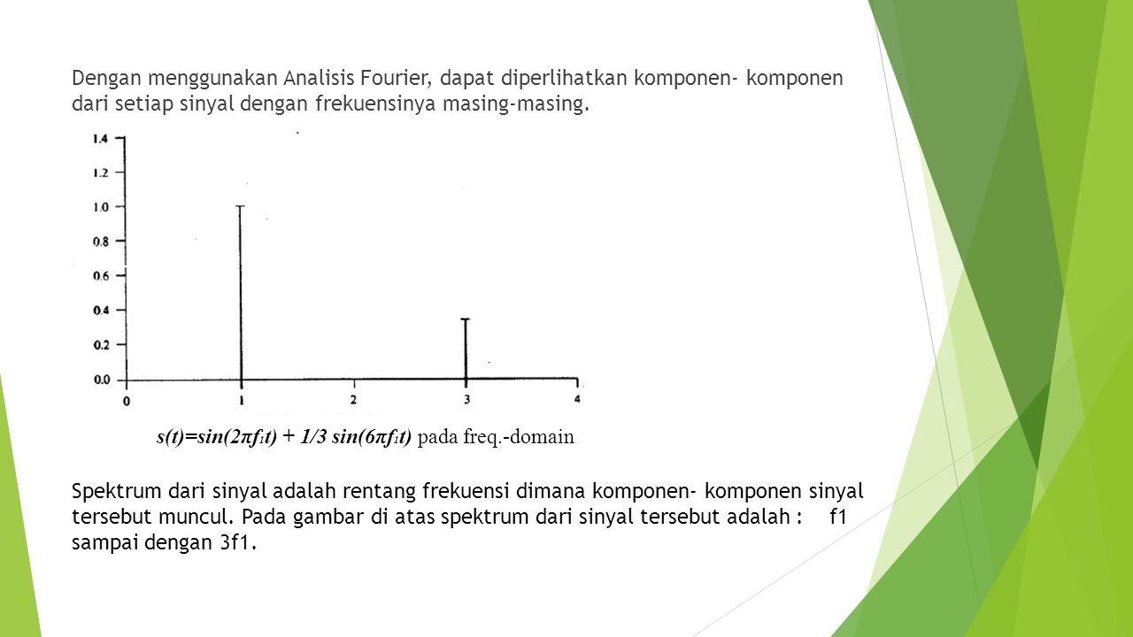 Dengan menggunakan Analisis Fourier, dapat diperlihatkan komponen- komponen dari setiap sinyal dengan frekuensinya masing-masing.