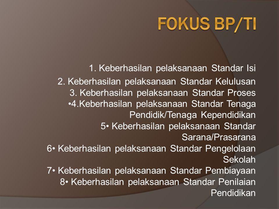 Fokus bp/TI 1. Keberhasilan pelaksanaan Standar Isi.