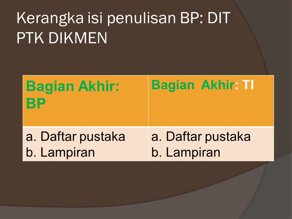 Kerangka isi penulisan BP: DIT PTK DIKMEN