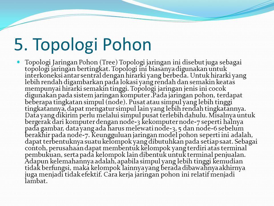 5. Topologi Pohon