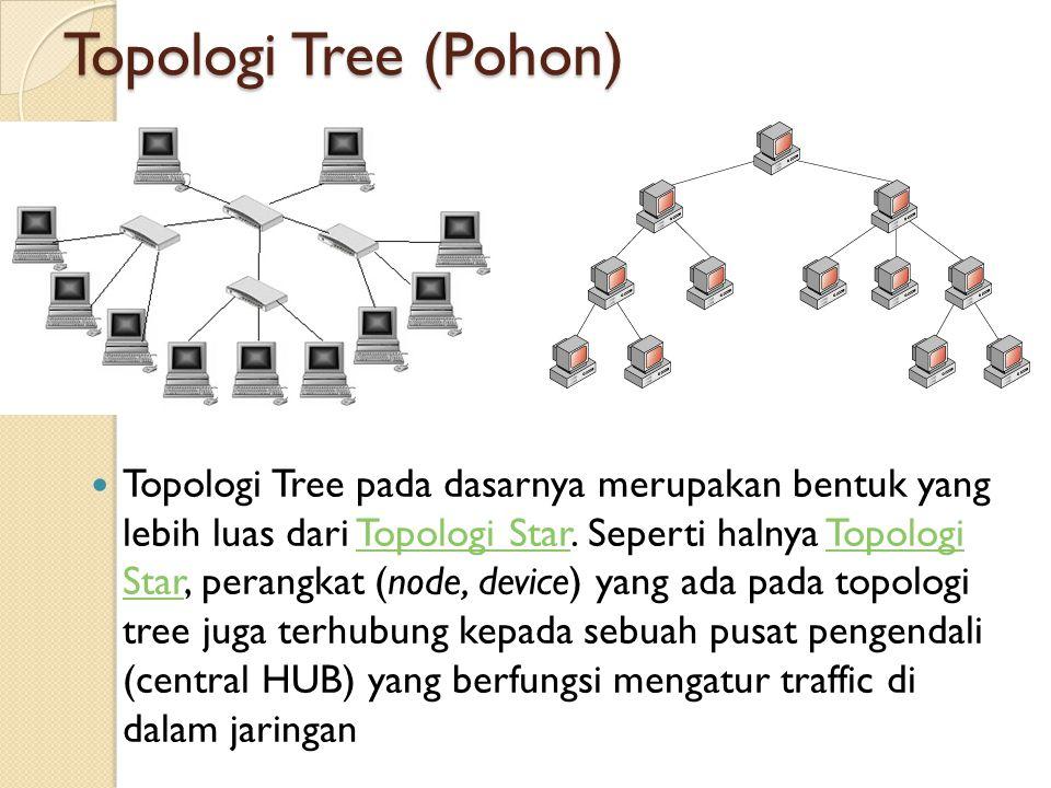 Topologi Tree (Pohon)