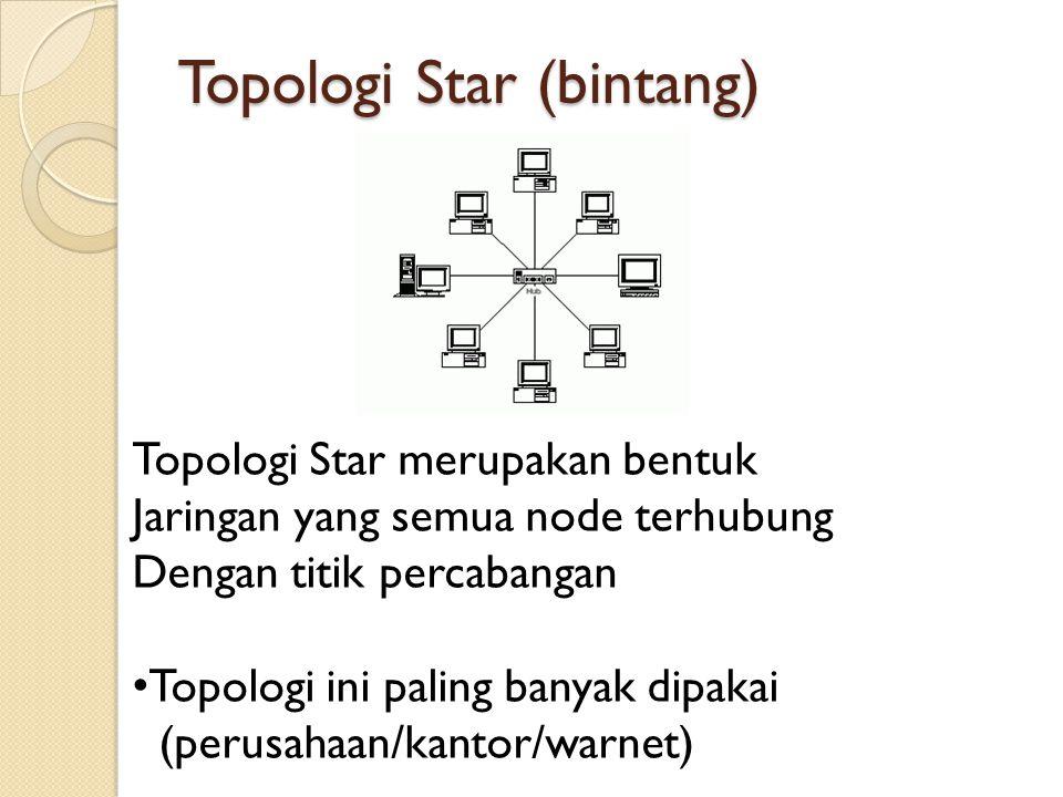 Topologi Star (bintang)