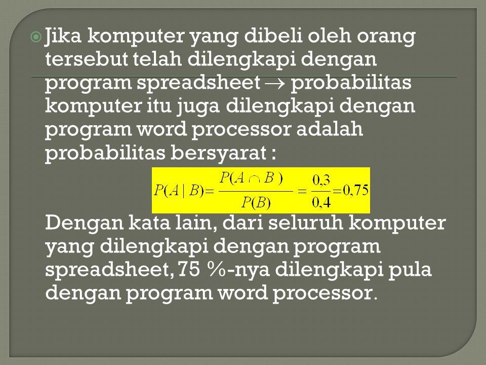 Jika komputer yang dibeli oleh orang tersebut telah dilengkapi dengan program spreadsheet  probabilitas komputer itu juga dilengkapi dengan program word processor adalah probabilitas bersyarat :