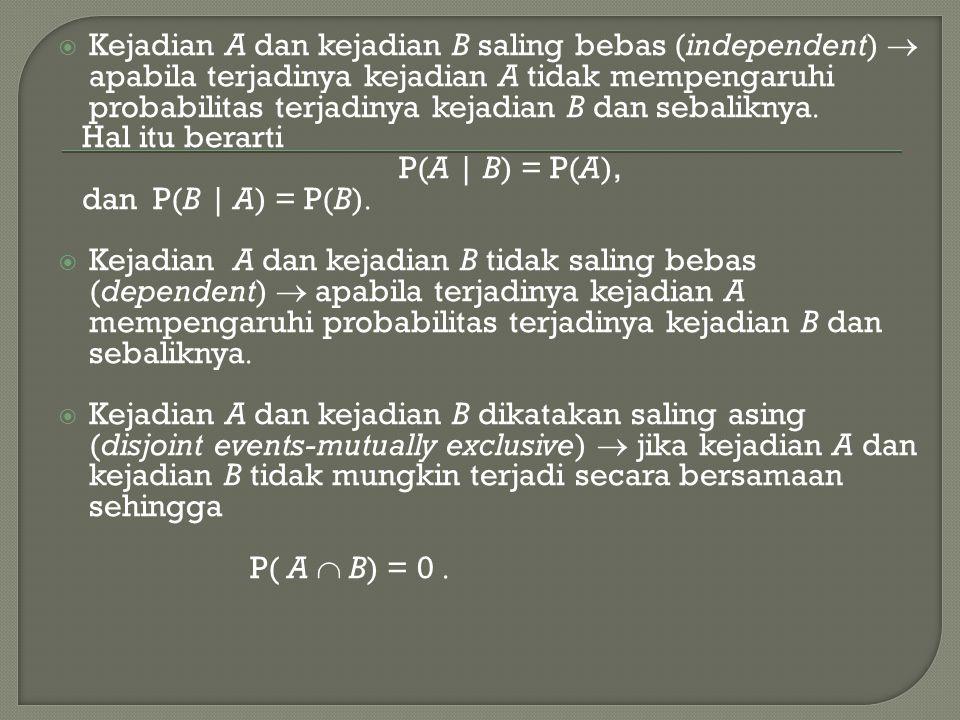 Kejadian A dan kejadian B saling bebas (independent)  apabila terjadinya kejadian A tidak mempengaruhi probabilitas terjadinya kejadian B dan sebaliknya