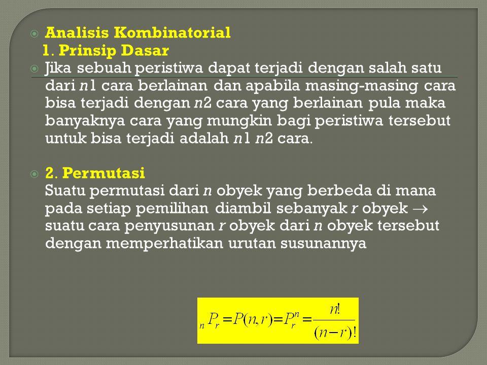 Analisis Kombinatorial
