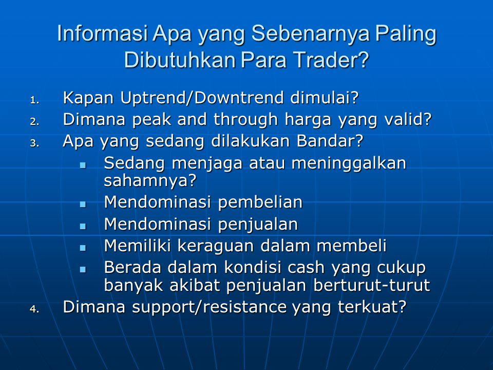 Informasi Apa yang Sebenarnya Paling Dibutuhkan Para Trader