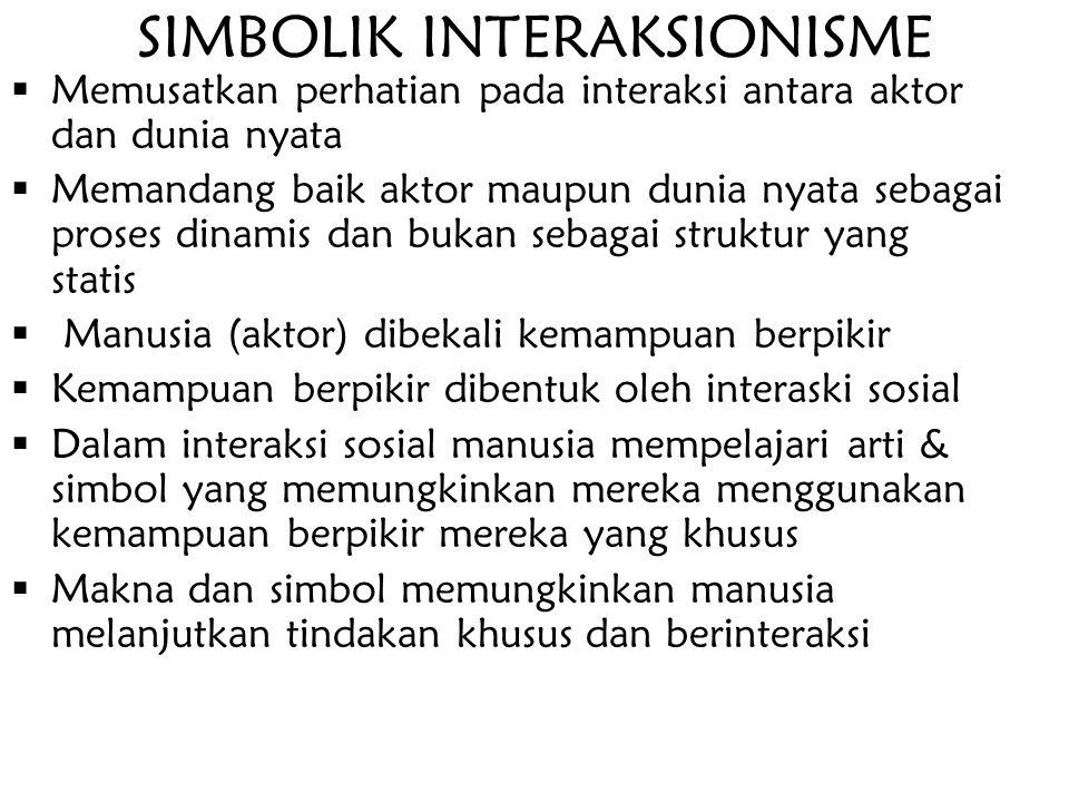 SIMBOLIK INTERAKSIONISME