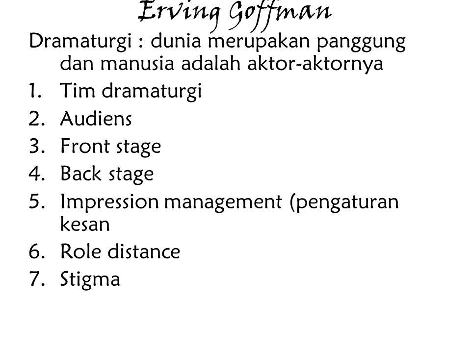 Erving Goffman Dramaturgi : dunia merupakan panggung dan manusia adalah aktor-aktornya. Tim dramaturgi.