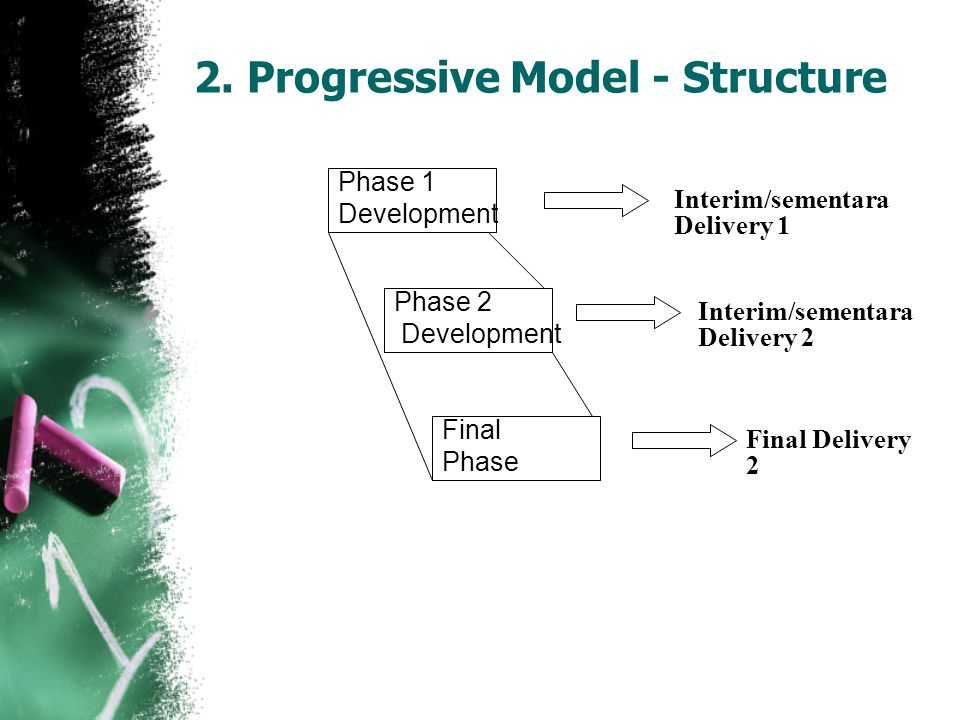 2. Progressive Model - Structure